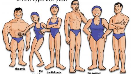 What's Your Swim Type? (Custom Tailored Swim Classes)