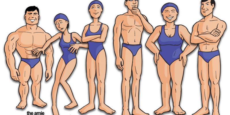What's Your Swim Type? (Custom Tailored Swim Classes) - Swimming Advice